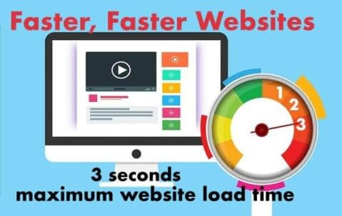 faster website speed